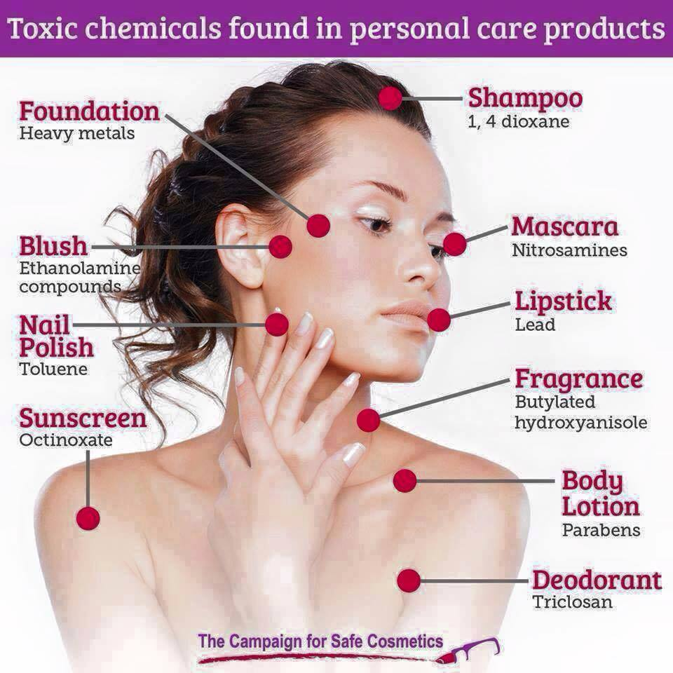 toxins in make-up, body care w lady and toxins pointint at her_n